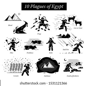 The Ten Plagues of Egypt icons and pictogram. Moses God punishments are river blood, frogs, lice or gnat, flies, pestilence, boils hail fire thunderstorm, locusts, darkness, and death of firstborn.