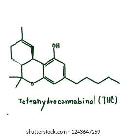 Tetrahydrocannabinol is one of at least 113 cannabinoids identified in cannabis. THC is the principal psychoactive constituent of cannabis.