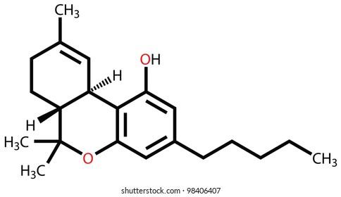 Tetrahydrocannabinol (psychoactive constituent of the cannabis plant) structural formula