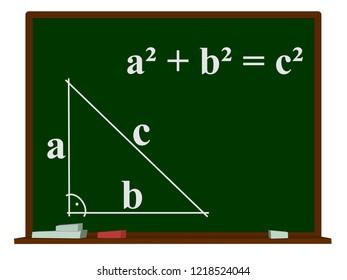 Theorem of pythagoras, on a school blackboard, 3d illustration