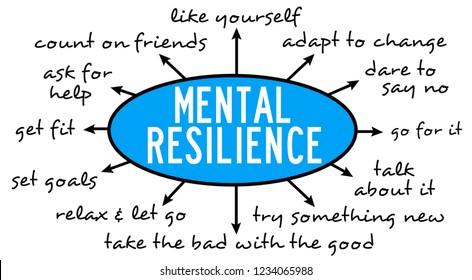 things to do in order to remain mentally resilient