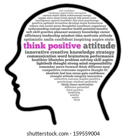 Think positive attitude in head shape words cloud