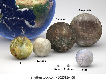This image represents the size comparison between Neptune and Jupiter moons with Earth and in a precise and scientific design with captions.This is a 3d rendering.