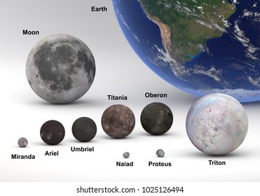 This image represents the size comparison between Neptune and Uranus moons and Earth with moon in a precise and scientific design with captions.This is a 3d rendering.