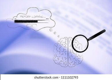 thoughts and memory conceptual illustration: brain with magnifying glass on it and comic bubble with Memory Loading progress bar in its thoughts