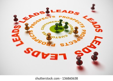 three circles where it is written leads, prospects and customer, many thumbtacks pointing on different parts of the target. CRM concept or how to turn leads into clients. 3D Illustration image.