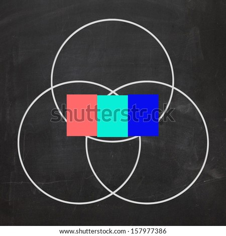 Three Letter Word Venn Diagram Showing Stock Illustration 157977386