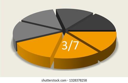 Three sevenths pie chart