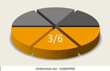 Three sixth pie chart
