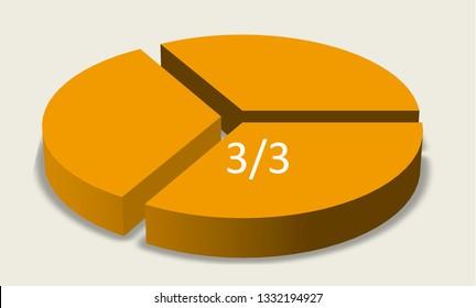 Three thirds pie chart