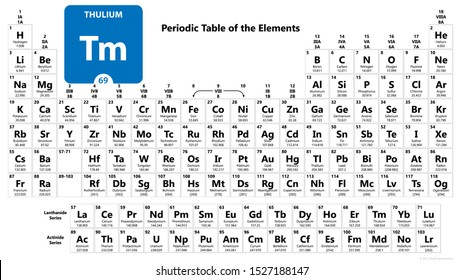 Thulium Tm chemical element. Thulium Sign with atomic number. Chemical 69 element of periodic table. Periodic Table of the Elements with atomic number, weight and Thulium symbol. Laboratory and