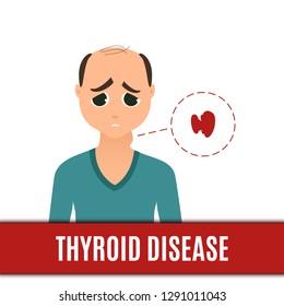 Thyroid gland disorder poster. Man with hyperthyroidism disease and goiter. Body anatomy sign. Human endocrine system. Medical internal organ illustration.