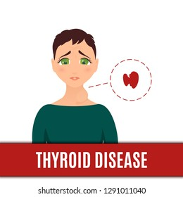Thyroid gland disorder poster. Woman with hyperthyroidism disease goiter symbol. Body anatomy sign. Human endocrine system. Medical internal organ illustration.