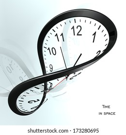 Time loop. Clock in curved space