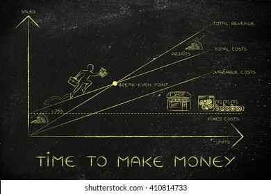 time to make money: break-even point graph with icons and business owner running and climbing on the results