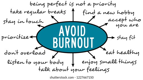 tips, advice and strategies in order to avoid burnout