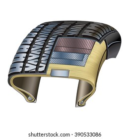 Tire Cross-section showing various layers used in construction.