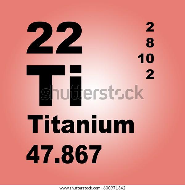 Titanium Periodic Table of Elements