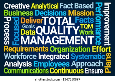 Total Quality Management Word Cloud on Blue Background