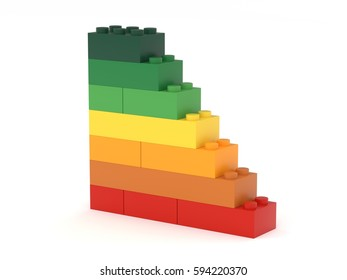 Toy bricks energy performance scale over white background. 3D rendering. Part of a series.