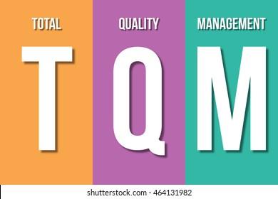 TQM, total quality management concept