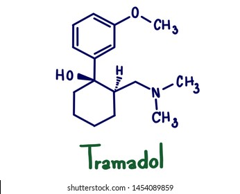 Tramadol is an opioid pain medication used to treat moderate to moderately severe pain. synthetic opioid substance of the cyclohexanol class that is structurally related to codeine and morphine.