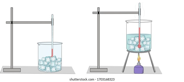 the transition of ice from solid state to liquid. melting of ice, illustrated expression, experiment visual.