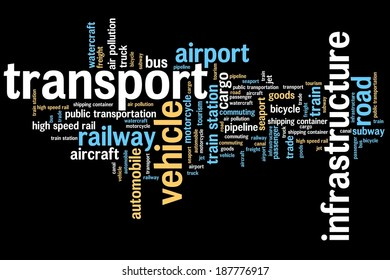 Transport industry issues and concepts word cloud illustration. Word collage concept.