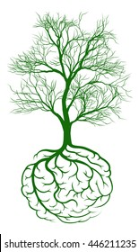 A tree growing from rooots shaped like a human brain
