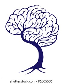 A tree growing in the shape of a brain