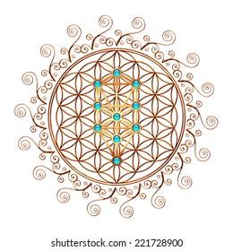 Tree of Life, Flower of Life, Kabbalah, Sephiroth