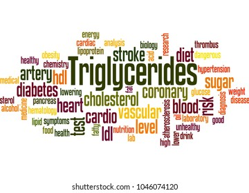 Triglycerides word cloud concept on white background.