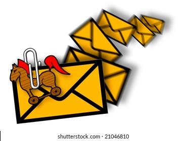 Troijan attachement in E-mail, junk mail