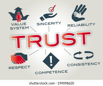 Trust concept. Chart with keywords and icons