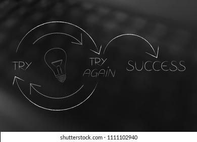 try and try again until you reach success: text and arrow illustration with the word Again in italics and lightbulb in the centre