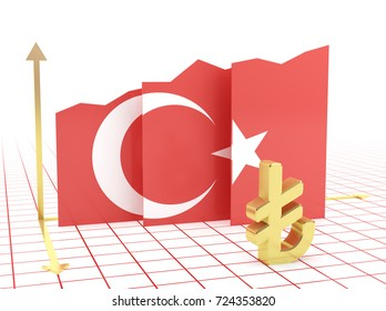 Turkish economy growth bar graph with flag and currency symbol.