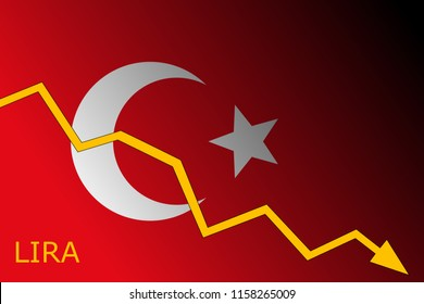 Turkish Lira currency has been losing value because of Turkey's spat with the United States.
