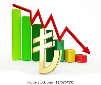 turkish lira economic crisis graphic with down arrow 3d illustration