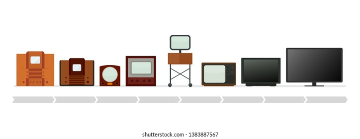 tv evolution set. Clipart image isolated on white background