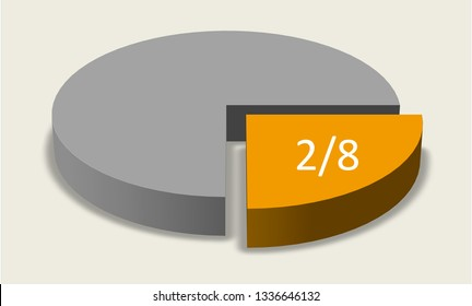 Two eighths pie chart