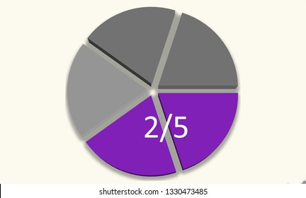 Two fifths pie chart