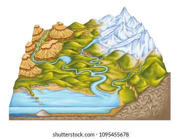 types of continental landform, mountain, river, valley, canyon, plateau, lake, seafront, cliff, island, estuary, plain, hill, physical geography, geography, geophysics, geomorphology, geology