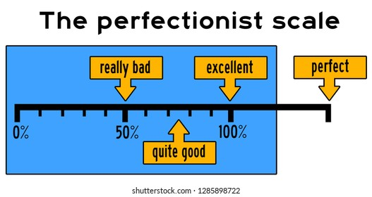 The typical perfectionists making it hard for themselves