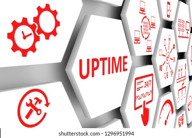 UPTIME concept cell background 3d illustration