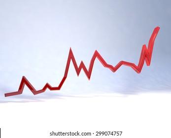 Upward trending graph