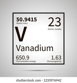 Vanadium chemical element with first ionization energy, atomic mass and electronegativity values ,simple black icon with shadow on gray