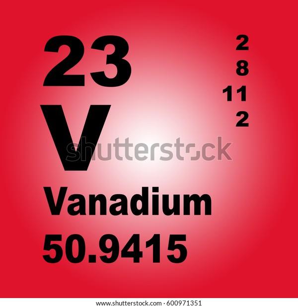 Vanadium Periodic Table of Elements