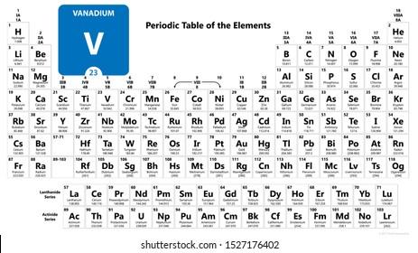 Vanadium V chemical element. Vanadium Sign with atomic number. Chemical 23 element of periodic table. Periodic Table of the Elements with atomic number, weight and Vanadium symbol. Laboratory and