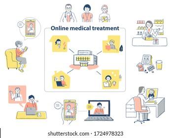 Various online medical image sets