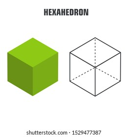 Vector icon poster Platonic solid figures. Image objects Platonic solids: cube hexahedron. Illustration platonic solids hexahedron cube in flat style